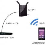 DiXiM Player(DiXiM for Android)でDIGAの録画番組を再生する